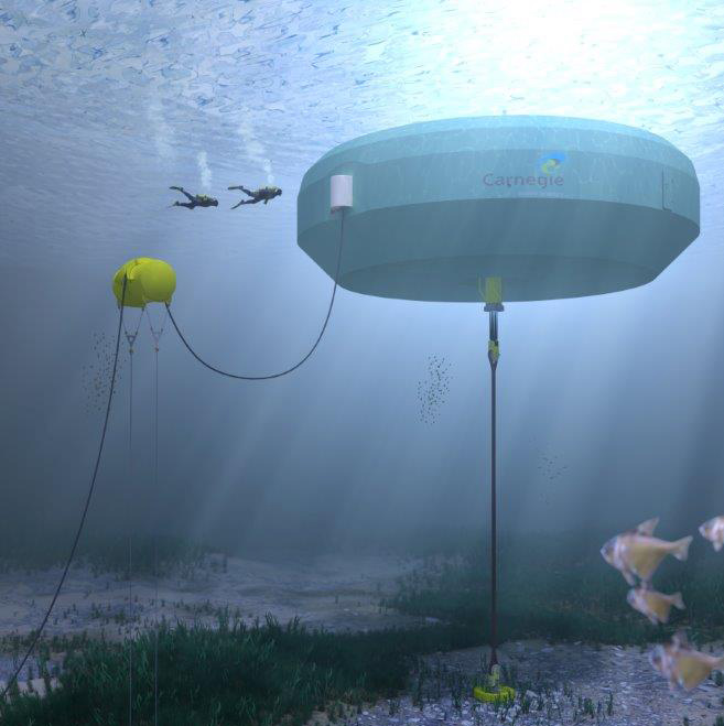 Carnegie Presents World's First 'Wave Farm' That Generates Clean Electricity
