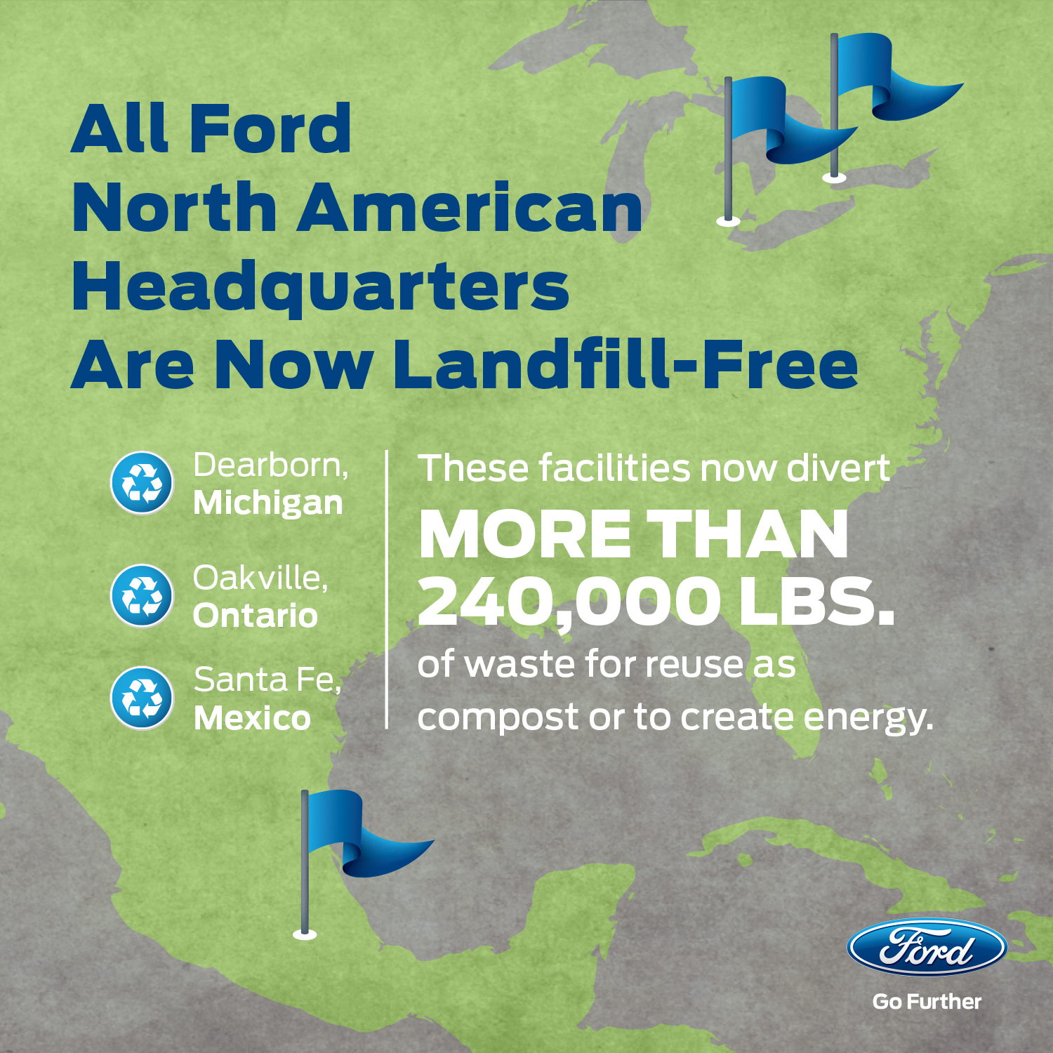 North American Headquarter Of Ford Achieved Zero Waste To Landfill