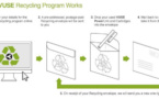 Reynolds Group of Companies Introduce An Unique Recycling Programme